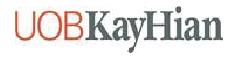 UOB Kay Hian Securities (M) Sdn Bhd